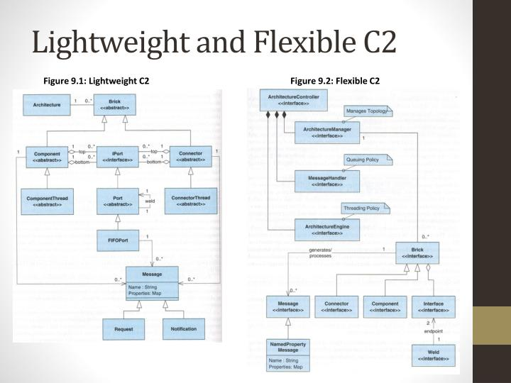 Lightweight and Flexible C2