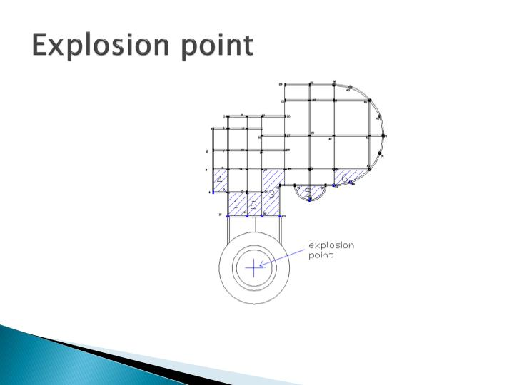 Explosion point