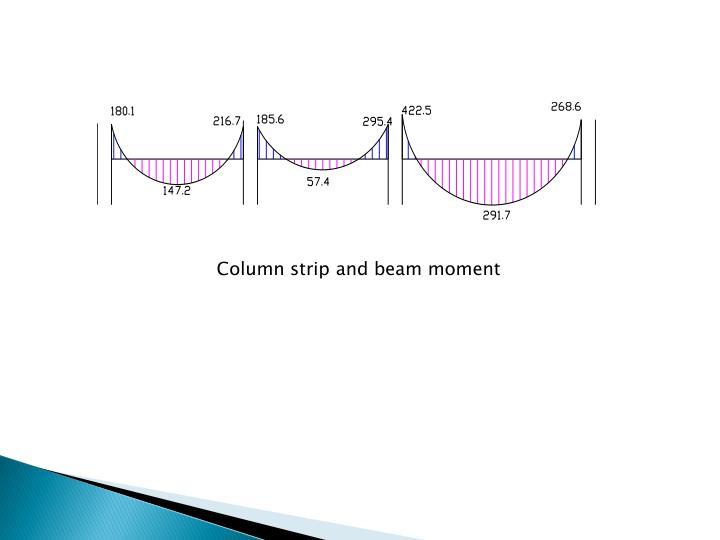 Column strip and beam moment