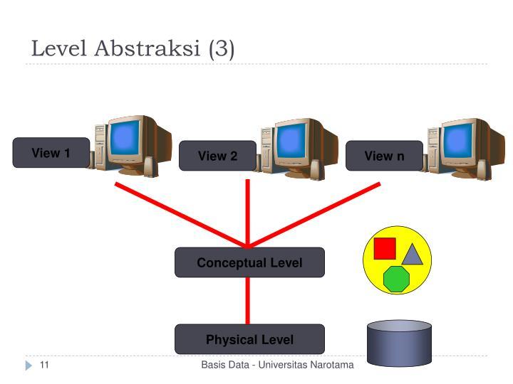 Level Abstraksi (3)