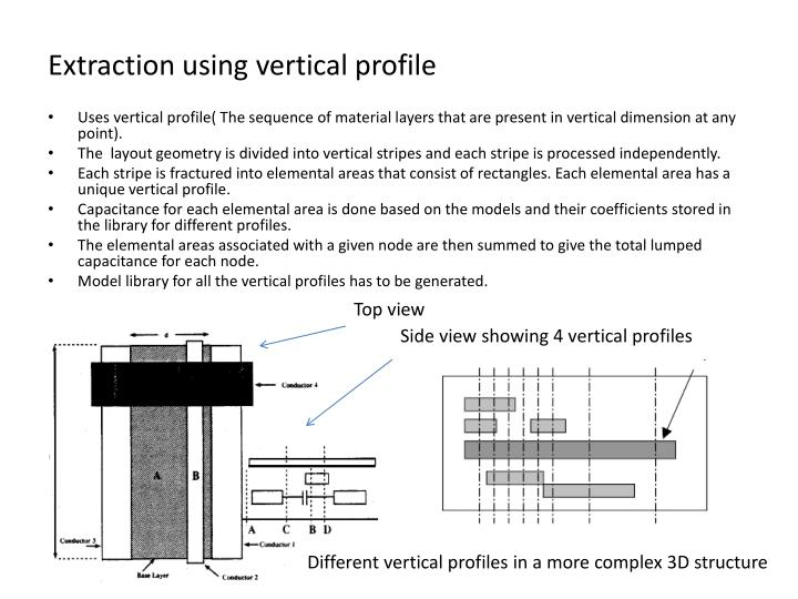 Extraction using vertical profile