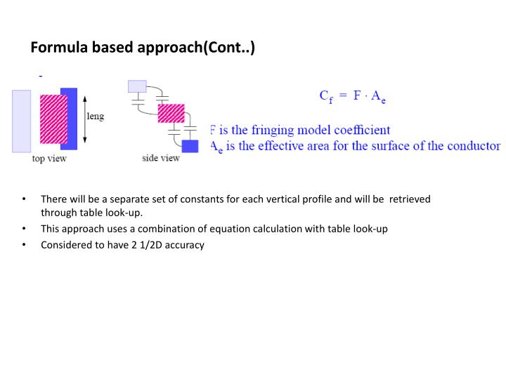 Formula based approach(Cont..)