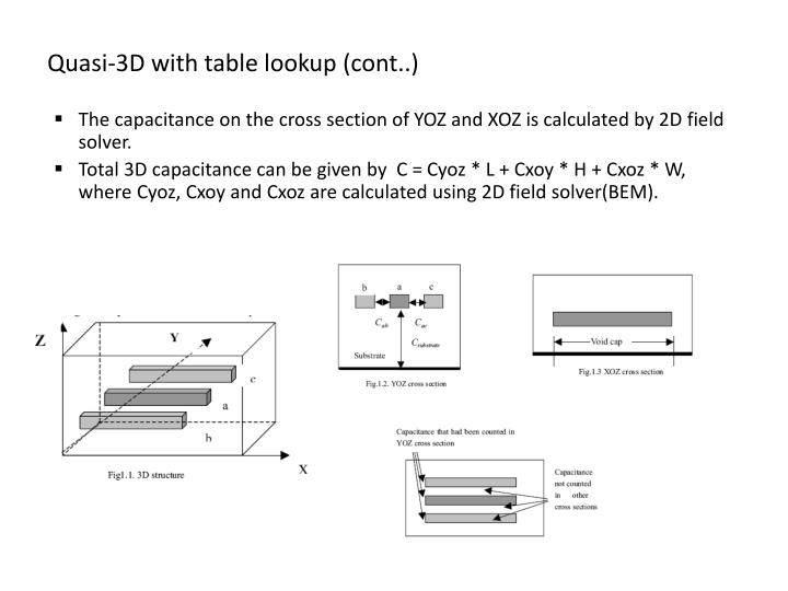 Quasi-3D with table lookup (cont..)