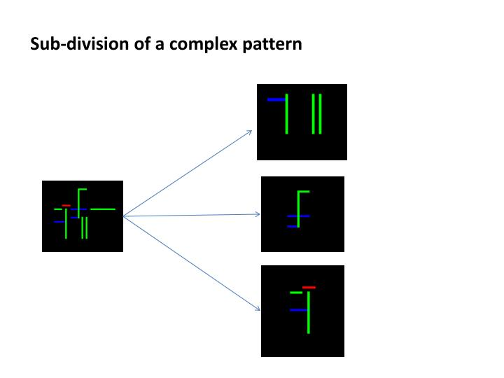 Sub-division of a complex pattern