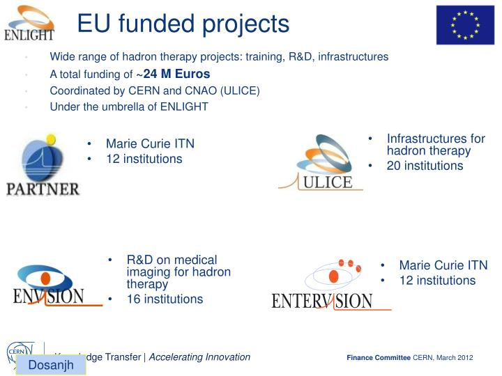 EU funded projects