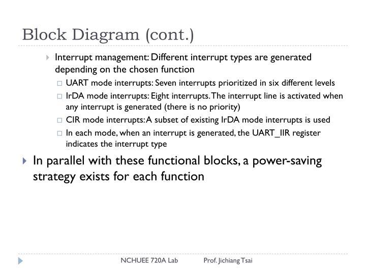 Block Diagram (cont.)