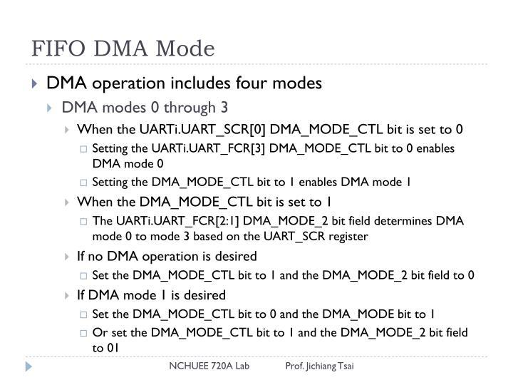 FIFO DMA Mode