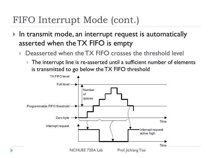 FIFO Interrupt