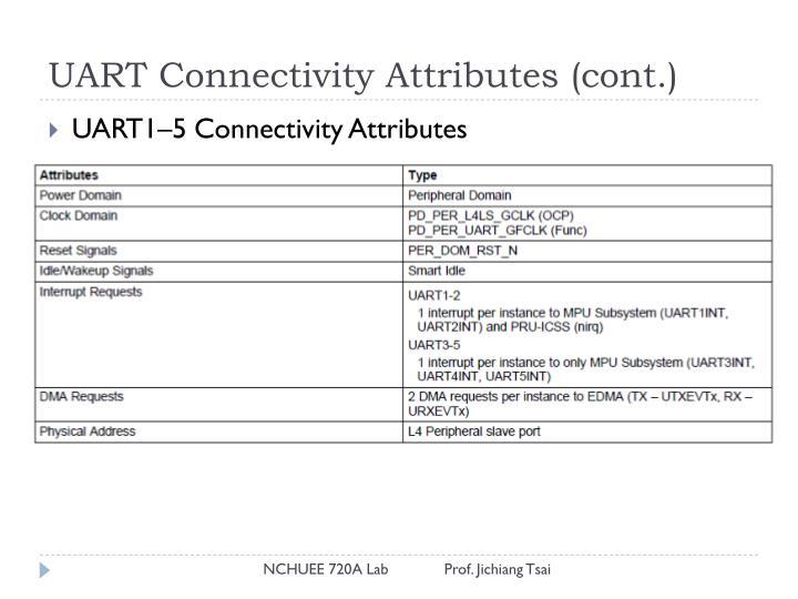 UART Connectivity Attributes (cont.)