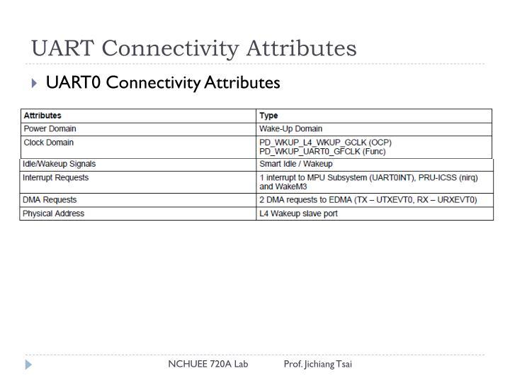 UART Connectivity Attributes