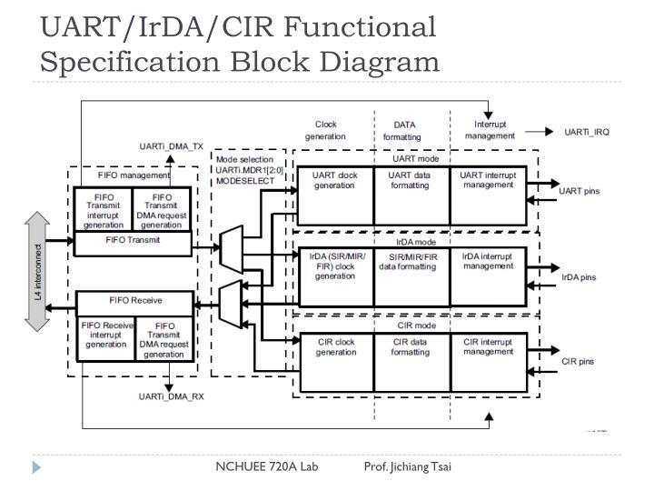 UART/IrDA/CIR Functional Specification Block Diagram