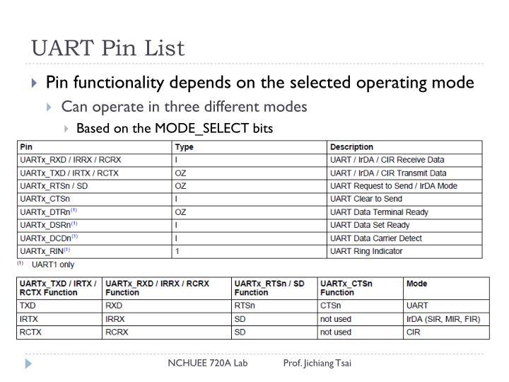 UART Pin List
