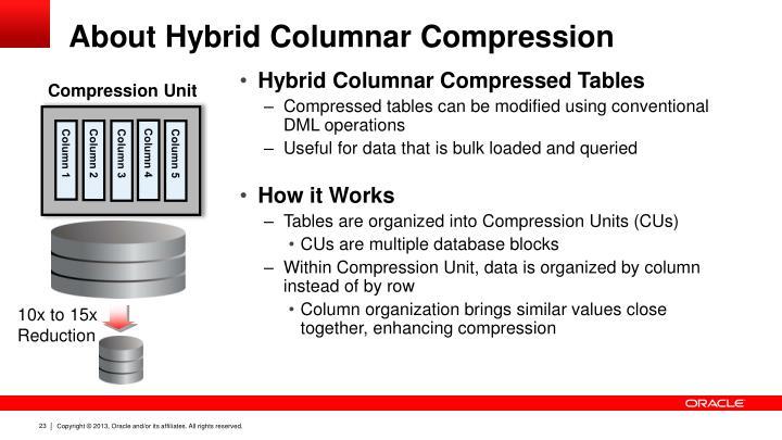 About Hybrid Columnar Compression
