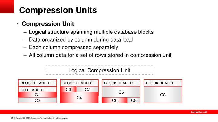 Logical Compression Unit