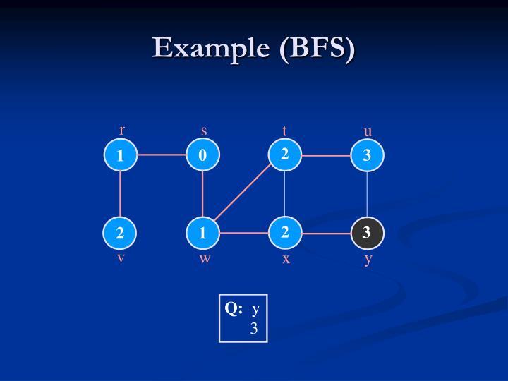 Example (BFS)