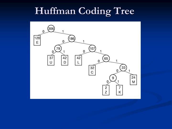 Huffman Coding Tree