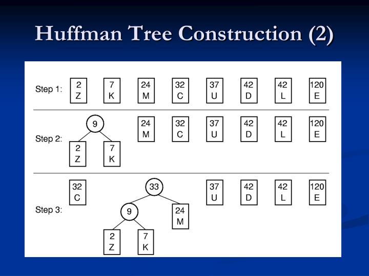 Huffman Tree Construction (2)