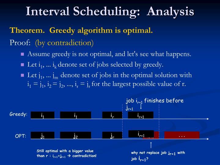 Interval Scheduling:  Analysis