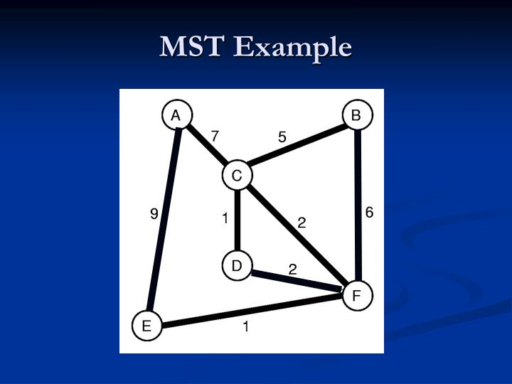 MST Example