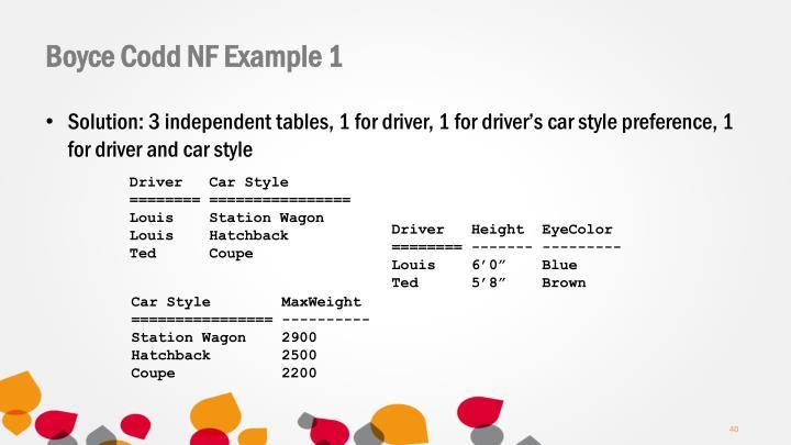 Boyce Codd NF Example 1