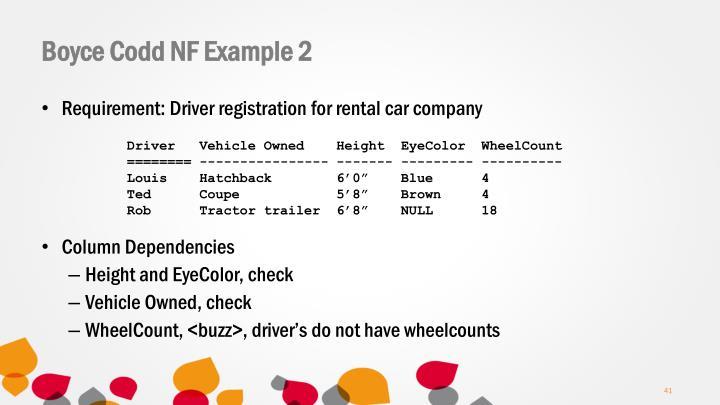 Boyce Codd NF Example 2