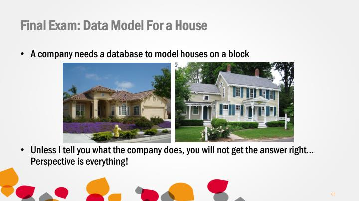 Final Exam: Data Model For a House