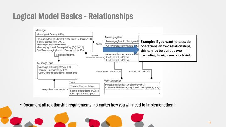 Logical Model Basics - Relationships