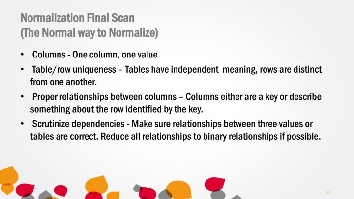Normalization Final Scan