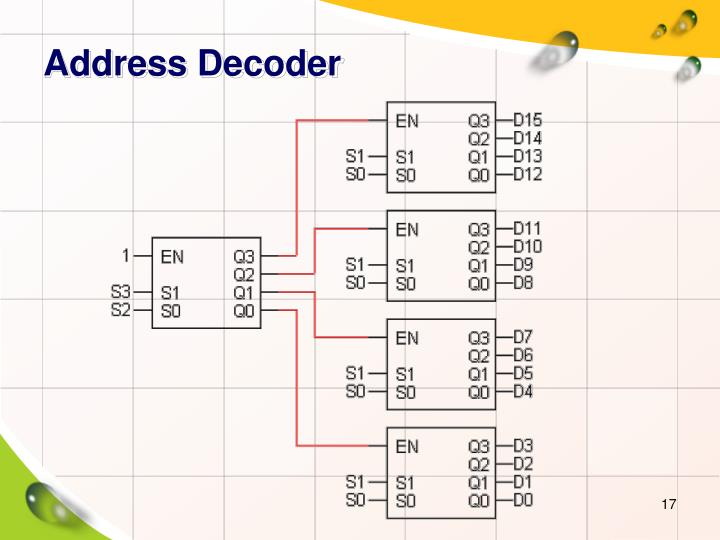 Address Decoder
