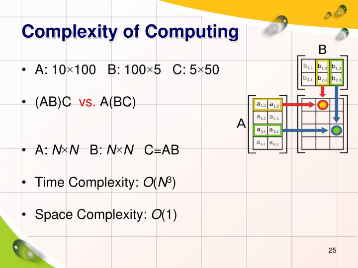 Complexity of Computing