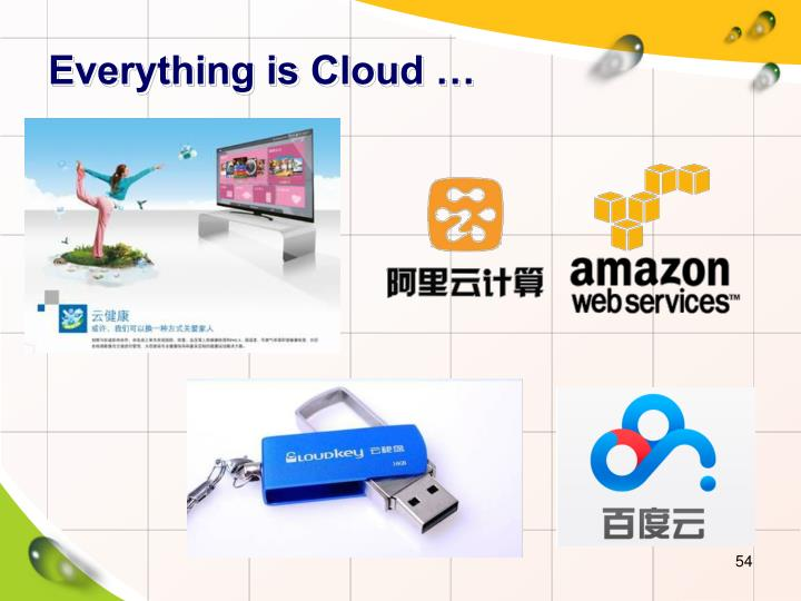 Everything is Cloud …