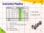 instruction pipeline