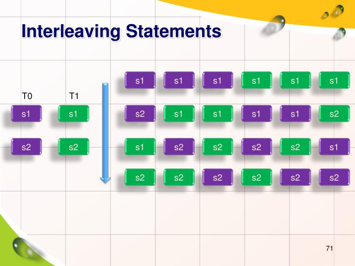 Interleaving Statements