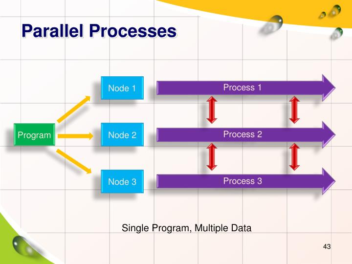 Parallel Processes