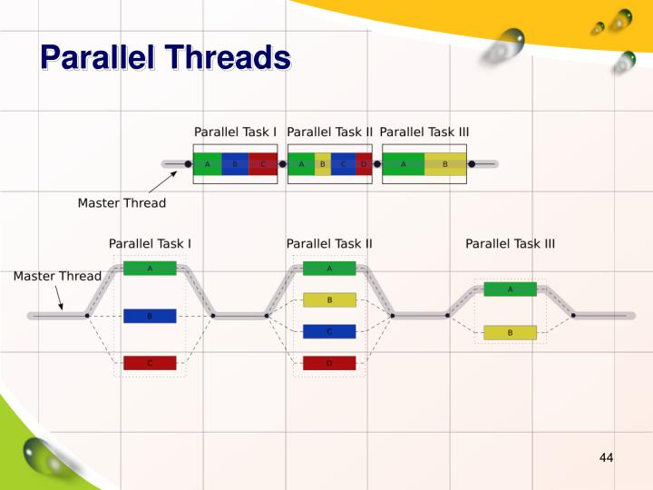 Parallel Threads