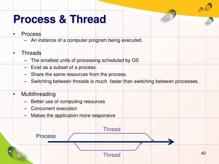 Process & Thread