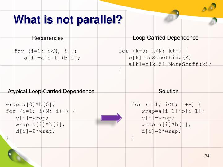 What is not parallel?