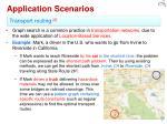 application scenarios2