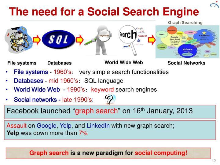 The need for a Social Search Engine