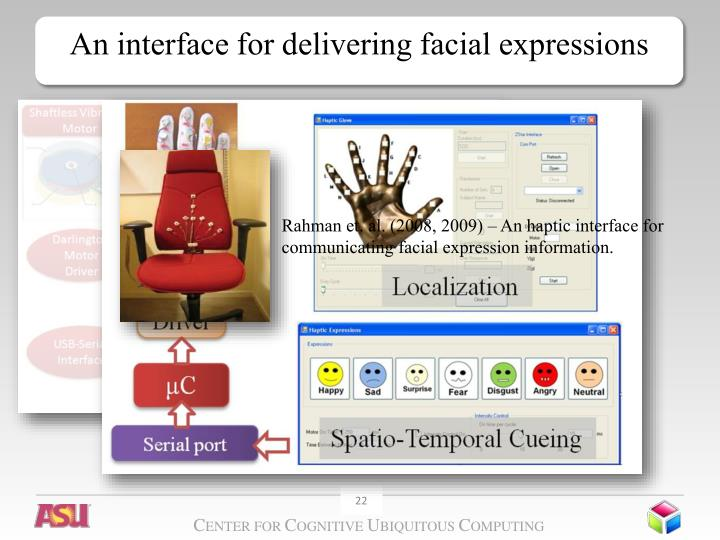 An interface for delivering facial expressions