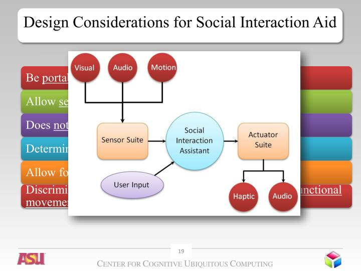 Design Considerations for Social Interaction Aid