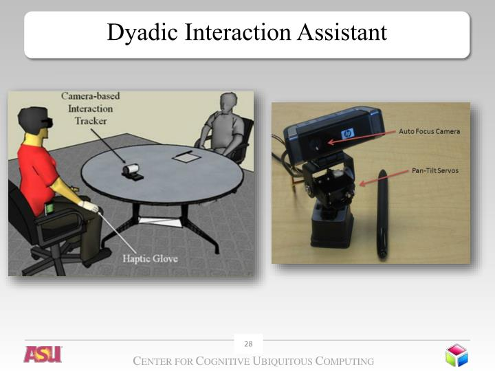Dyadic Interaction Assistant