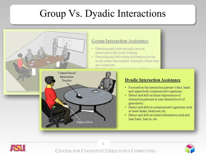 Group Vs. Dyadic Interactions