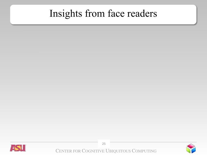 Insights from face readers