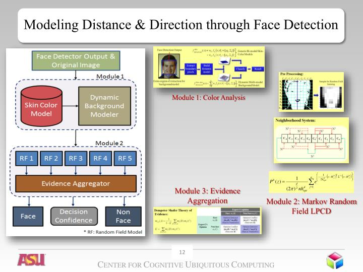 Modeling Distance & Direction through Face Detection