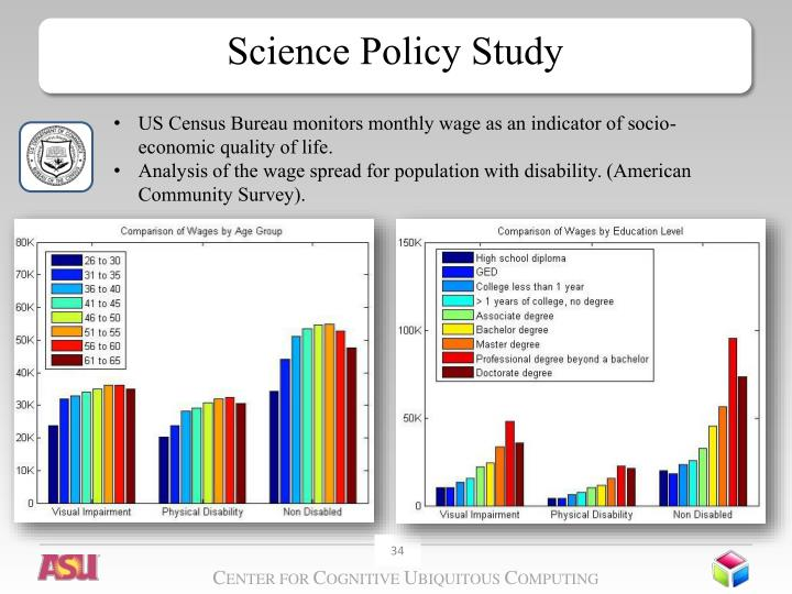 Science Policy Study