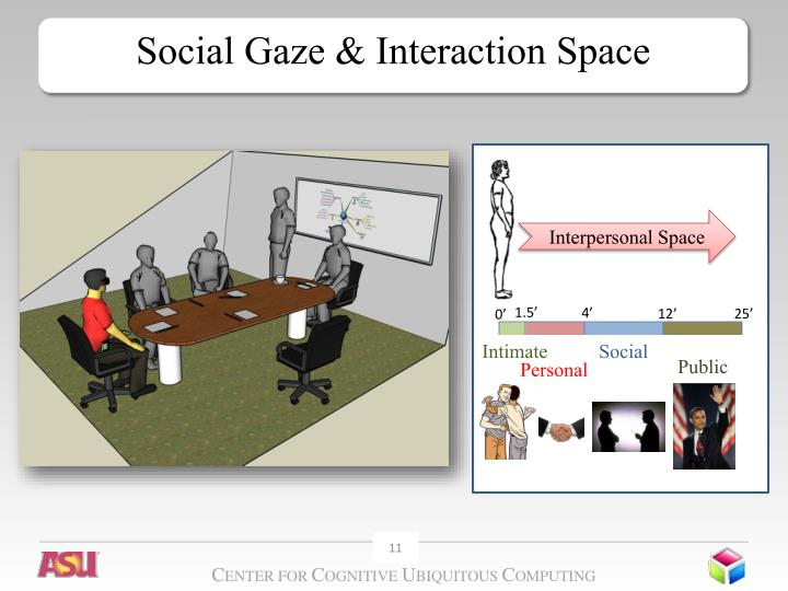 Social Gaze & Interaction Space