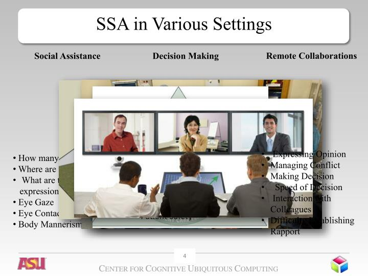 SSA in Various Settings