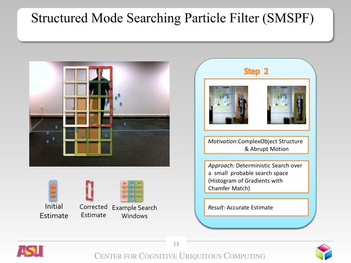 Structured Mode Searching Particle Filter (SMSPF)