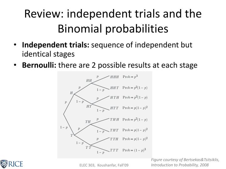 Review: independent trials and the Binomial probabilities
